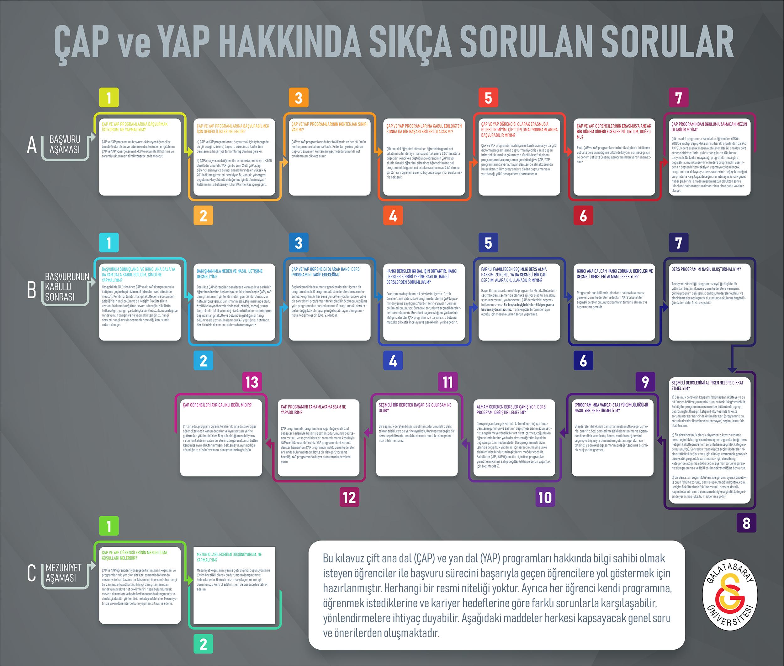 cap-yap-sss